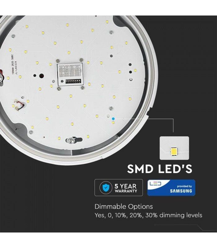 V Tac 15W LED taklampe Mikrobølgesensor, skumringssensor
